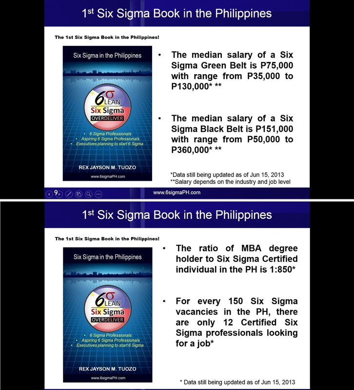 What Is The Salary Of Six Sigma Professionals In The Philippines